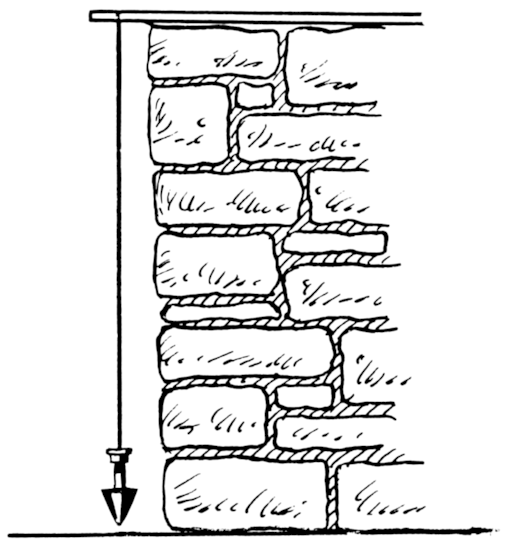 A drawing of a plumb line attached to a small wall